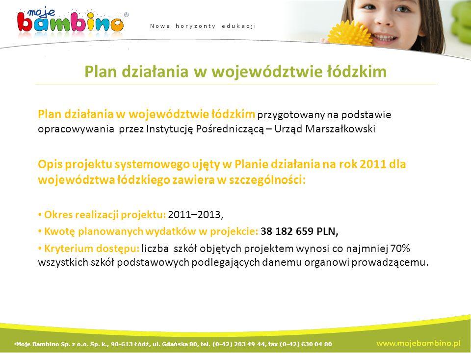 Plan działania w województwie łódzkim