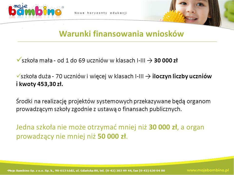 Warunki finansowania wniosków