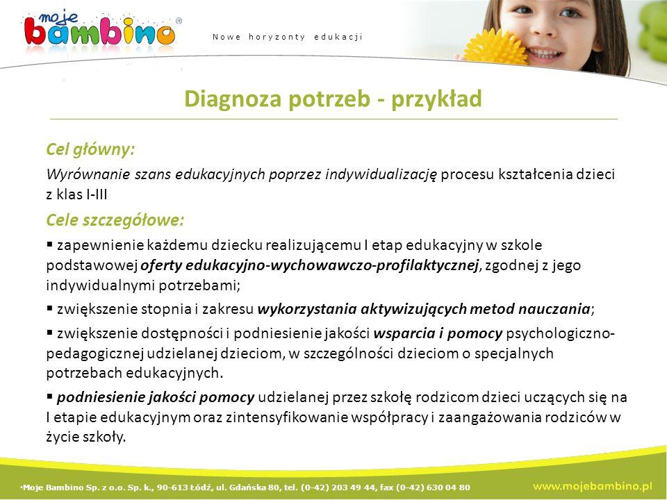 Diagnoza potrzeb - przykład