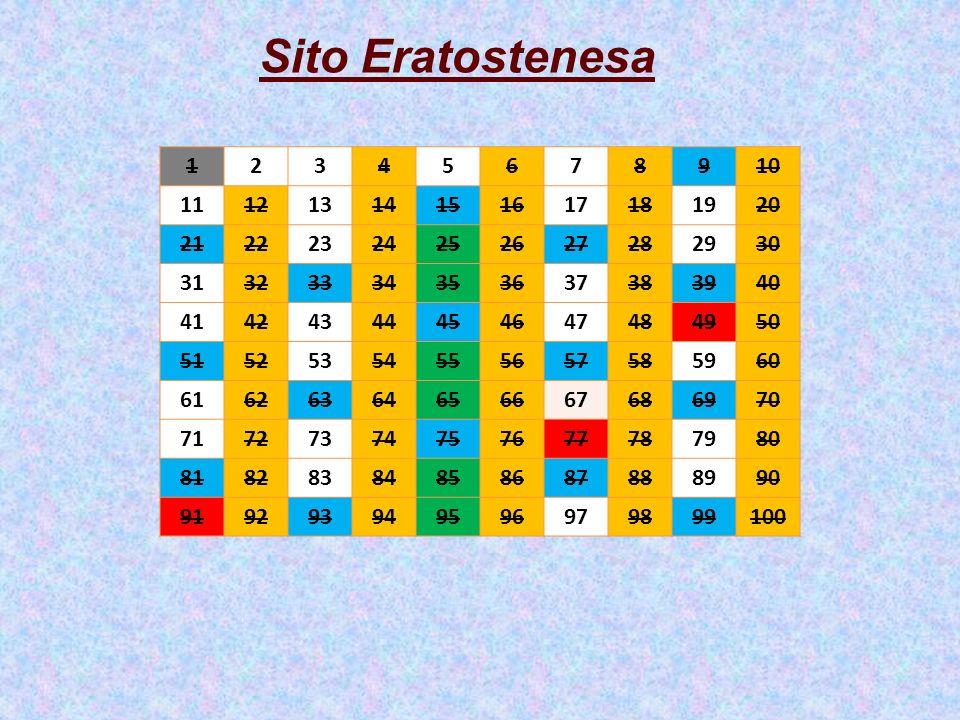Sito Eratostenesa 1. 2. 3. 4. 5. 6. 7. 8. 9. 10. 11. 12. 13. 14. 15. 16. 17. 18. 19.