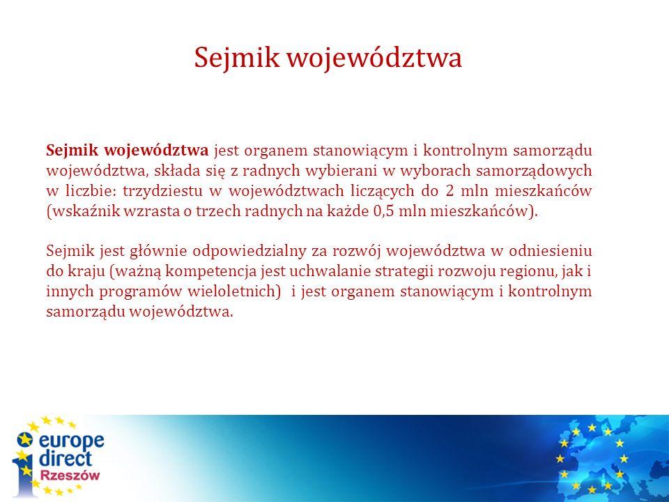 Sejmik województwa