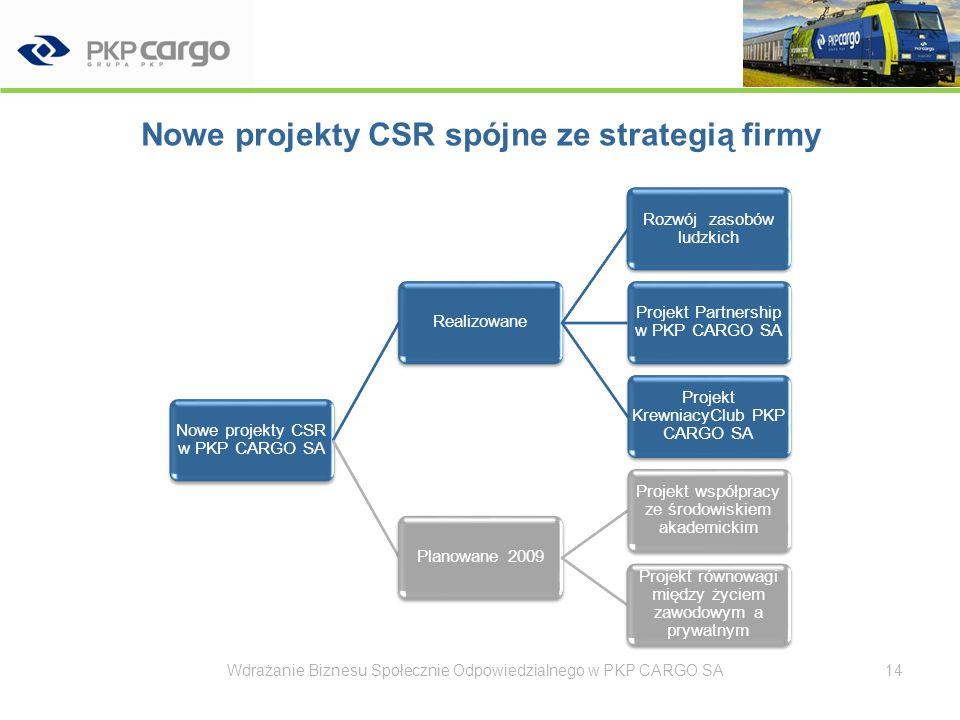 Nowe projekty CSR spójne ze strategią firmy