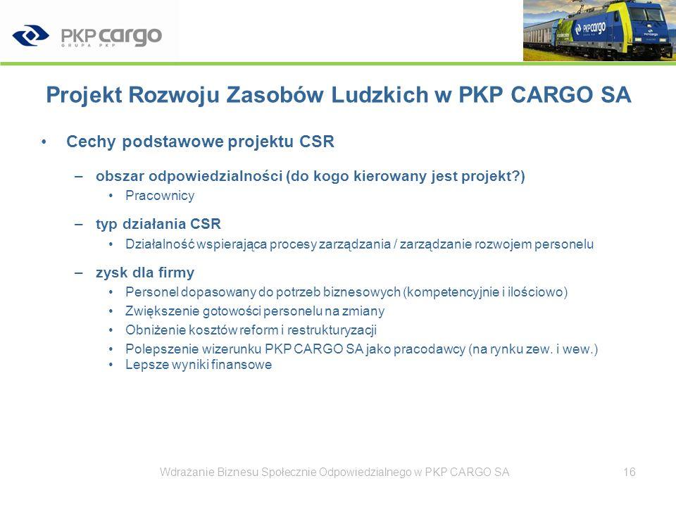 Projekt Rozwoju Zasobów Ludzkich w PKP CARGO SA