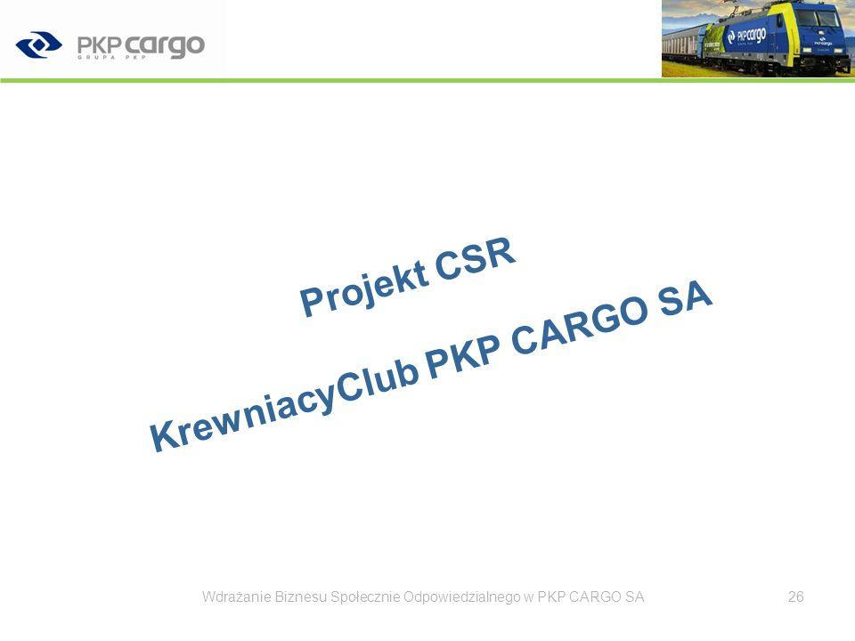 Projekt CSR KrewniacyClub PKP CARGO SA