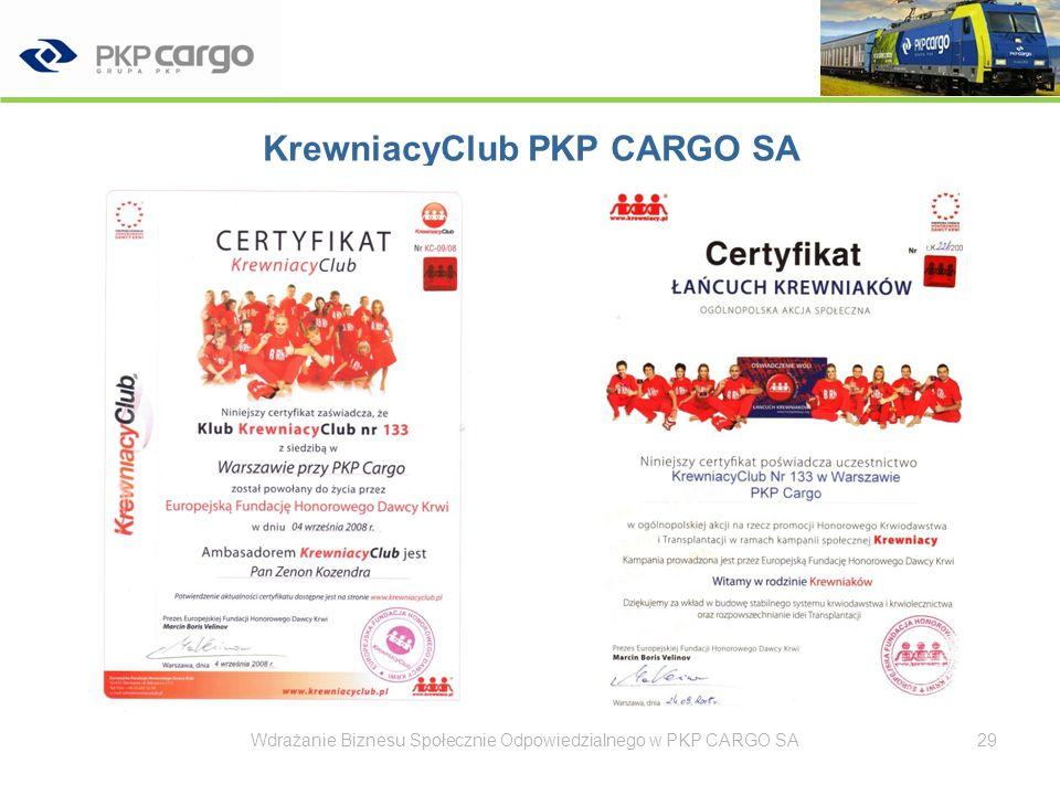 KrewniacyClub PKP CARGO SA