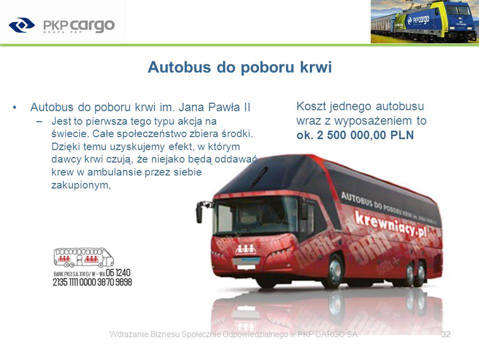 Autobus do poboru krwi Autobus do poboru krwi im. Jana Pawła II