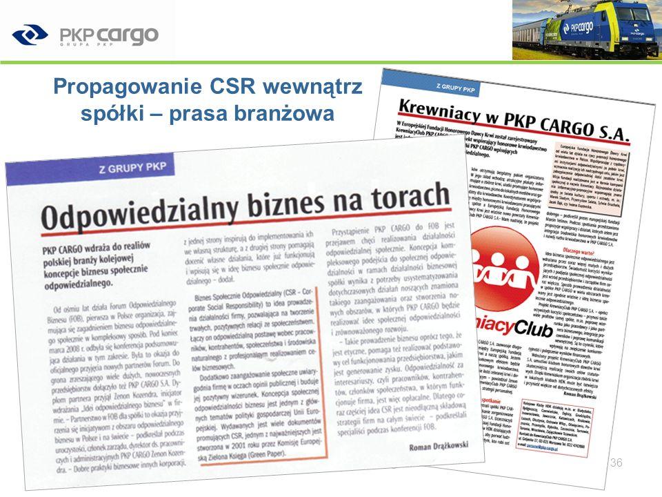 Propagowanie CSR wewnątrz spółki – prasa branżowa