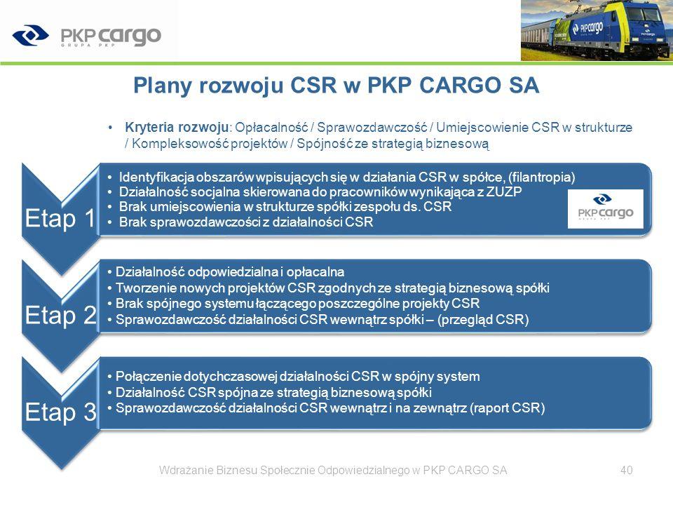 Plany rozwoju CSR w PKP CARGO SA