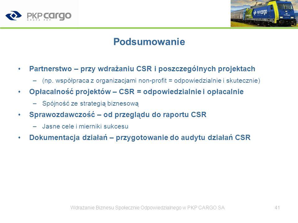 Podsumowanie Partnerstwo – przy wdrażaniu CSR i poszczególnych projektach.
