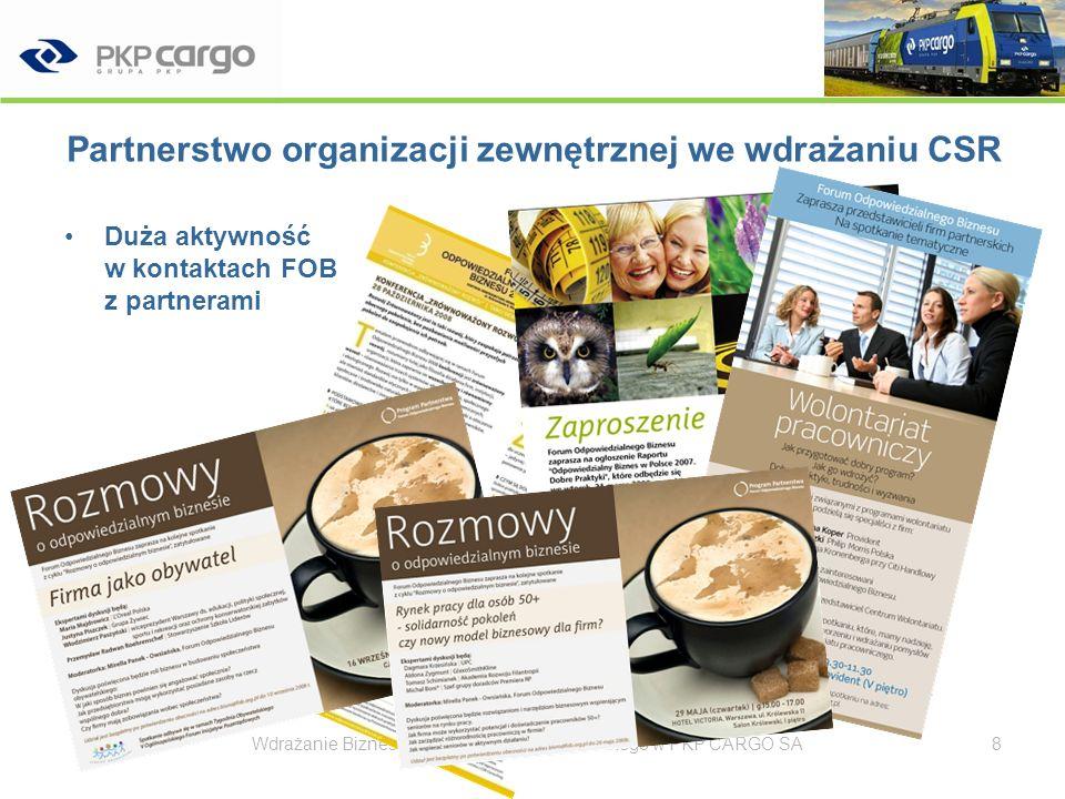 Partnerstwo organizacji zewnętrznej we wdrażaniu CSR