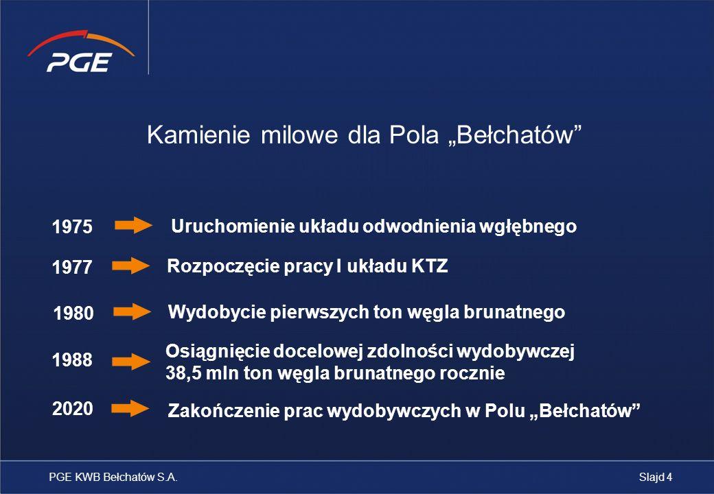 """Kamienie milowe dla Pola """"Bełchatów"""
