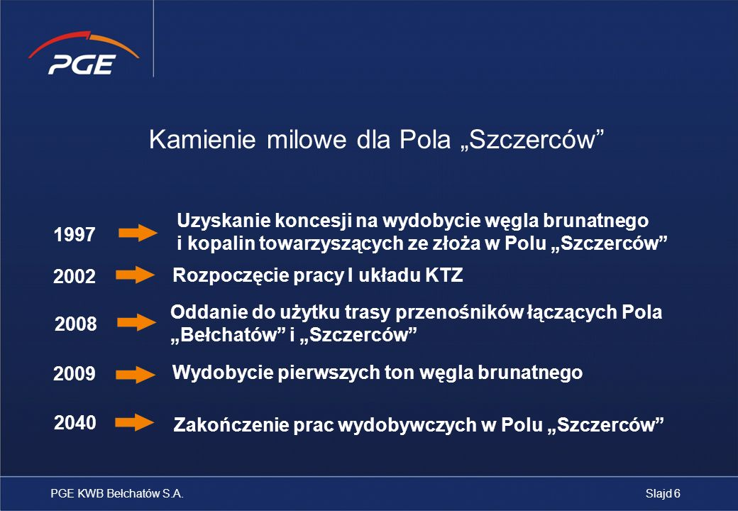 """Kamienie milowe dla Pola """"Szczerców"""