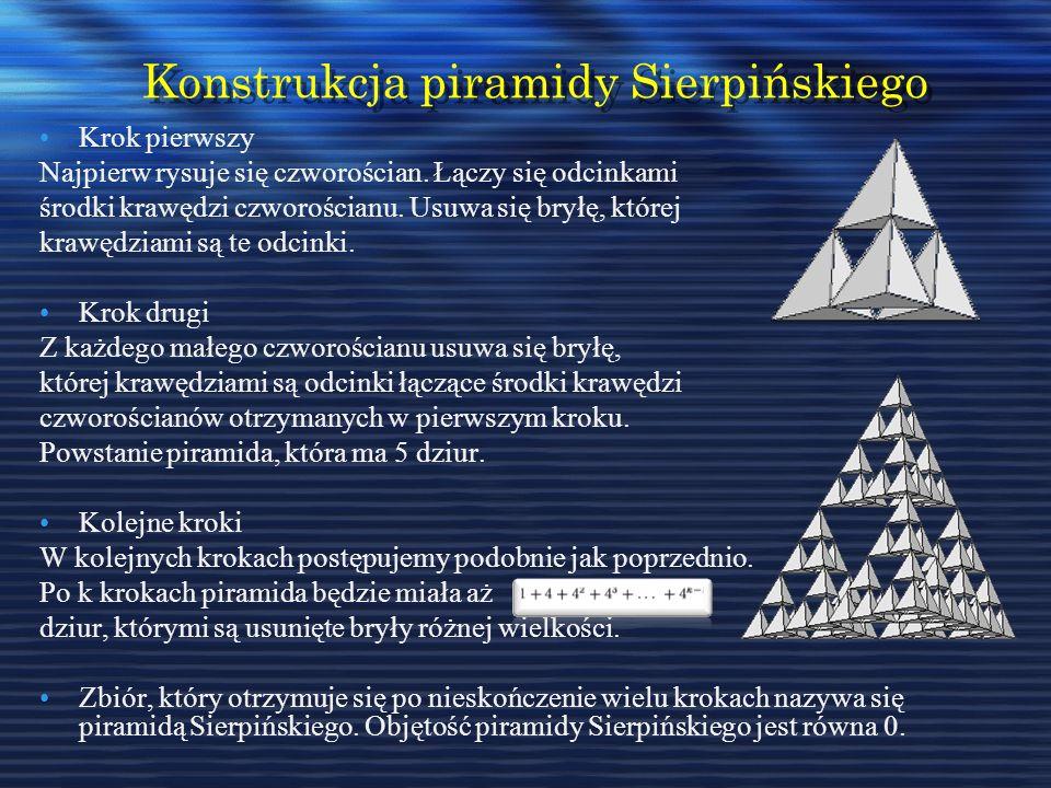 Konstrukcja piramidy Sierpińskiego