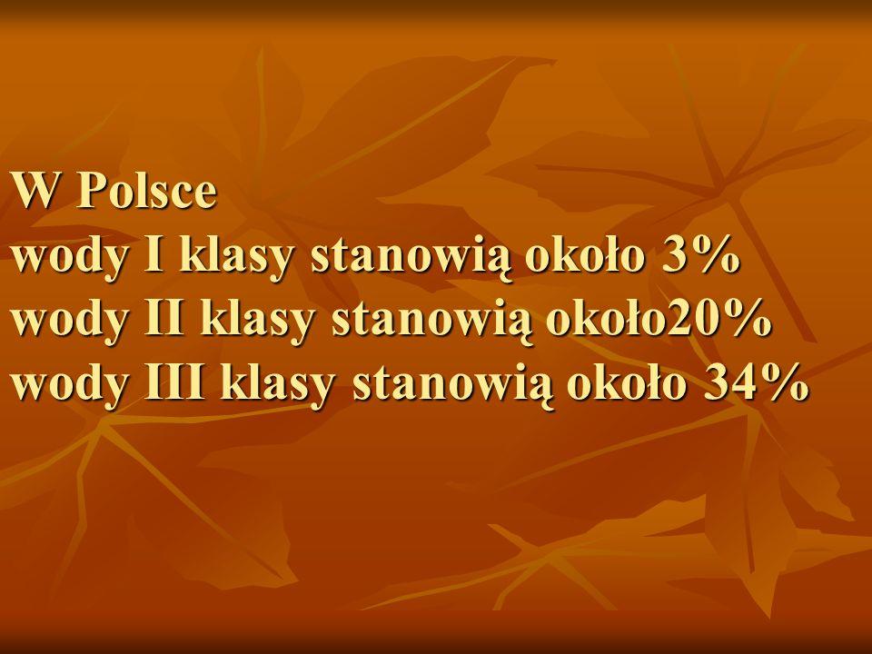W Polsce wody I klasy stanowią około 3% wody II klasy stanowią około20% wody III klasy stanowią około 34%