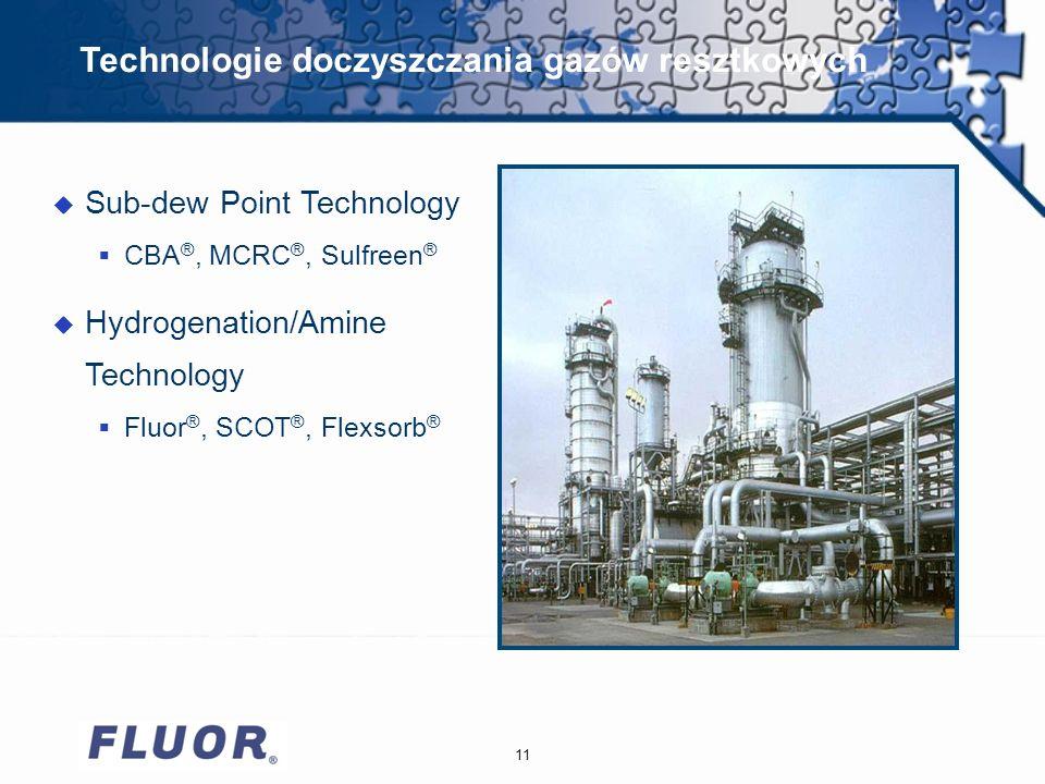 Technologie doczyszczania gazów resztkowych