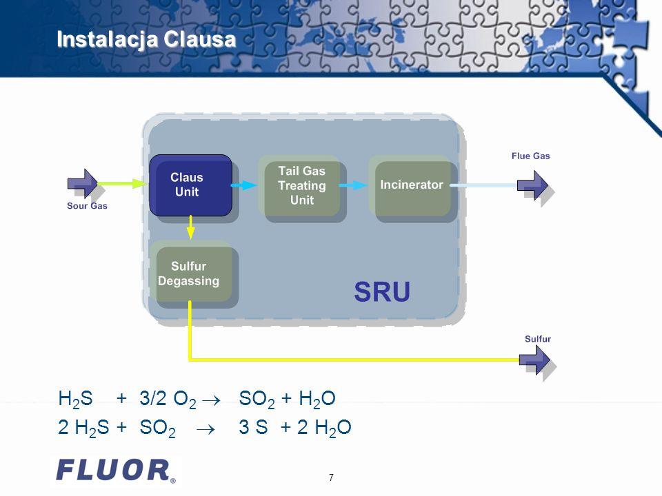 Instalacja Clausa H2S + 3/2 O2  SO2 + H2O 2 H2S + SO2  3 S + 2 H2O