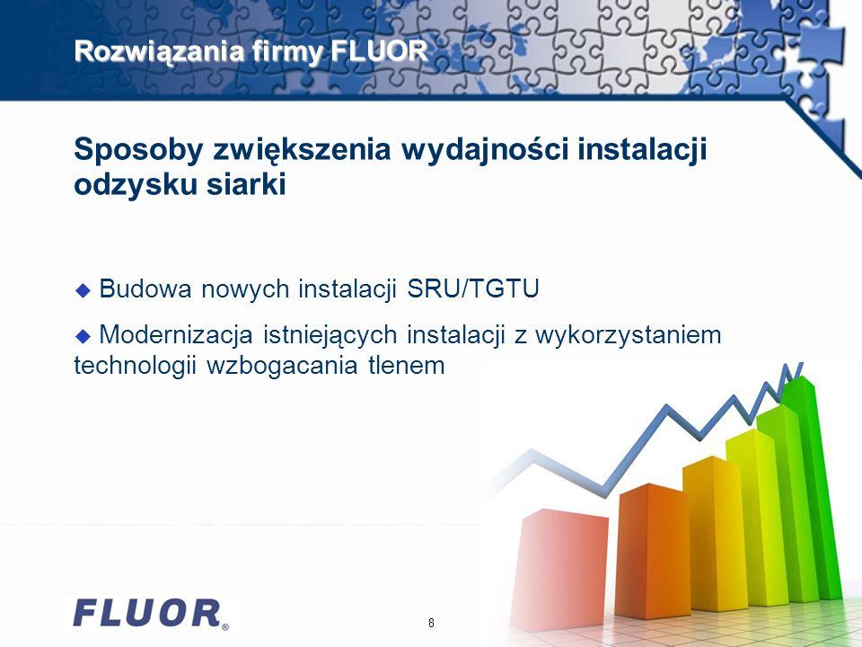Rozwiązania firmy FLUOR