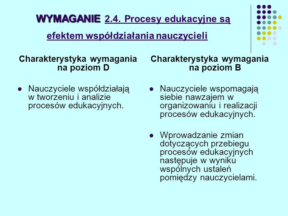 WYMAGANIE 2.4. Procesy edukacyjne są efektem współdziałania nauczycieli