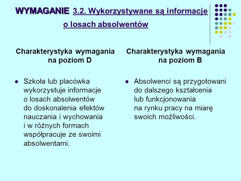 WYMAGANIE 3.2. Wykorzystywane są informacje o losach absolwentów