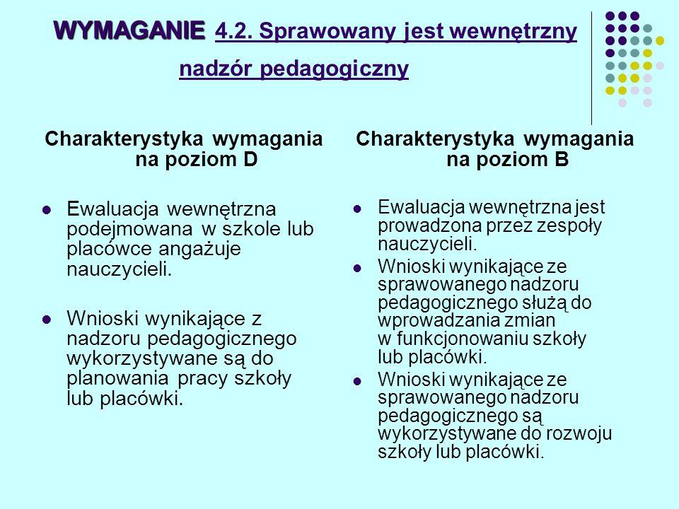 WYMAGANIE 4.2. Sprawowany jest wewnętrzny nadzór pedagogiczny