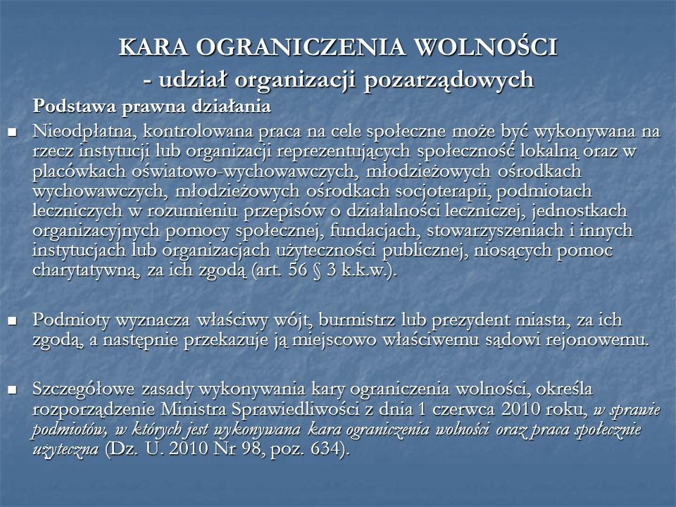 KARA OGRANICZENIA WOLNOŚCI - udział organizacji pozarządowych