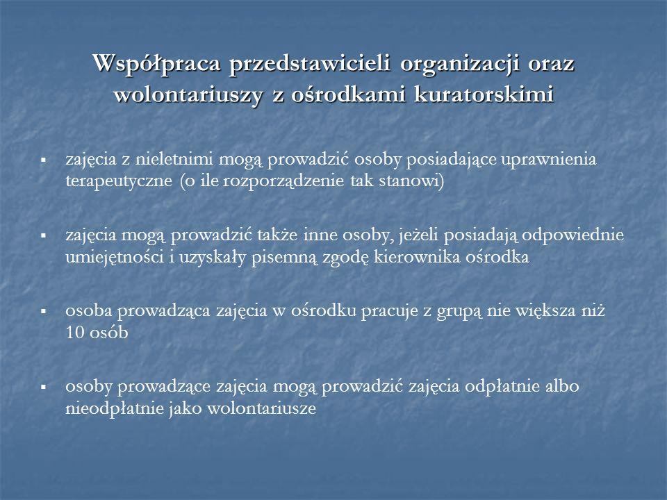 Współpraca przedstawicieli organizacji oraz wolontariuszy z ośrodkami kuratorskimi