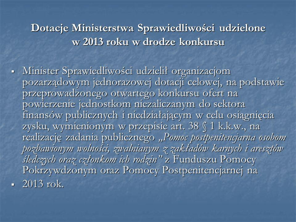 Dotacje Ministerstwa Sprawiedliwości udzielone w 2013 roku w drodze konkursu
