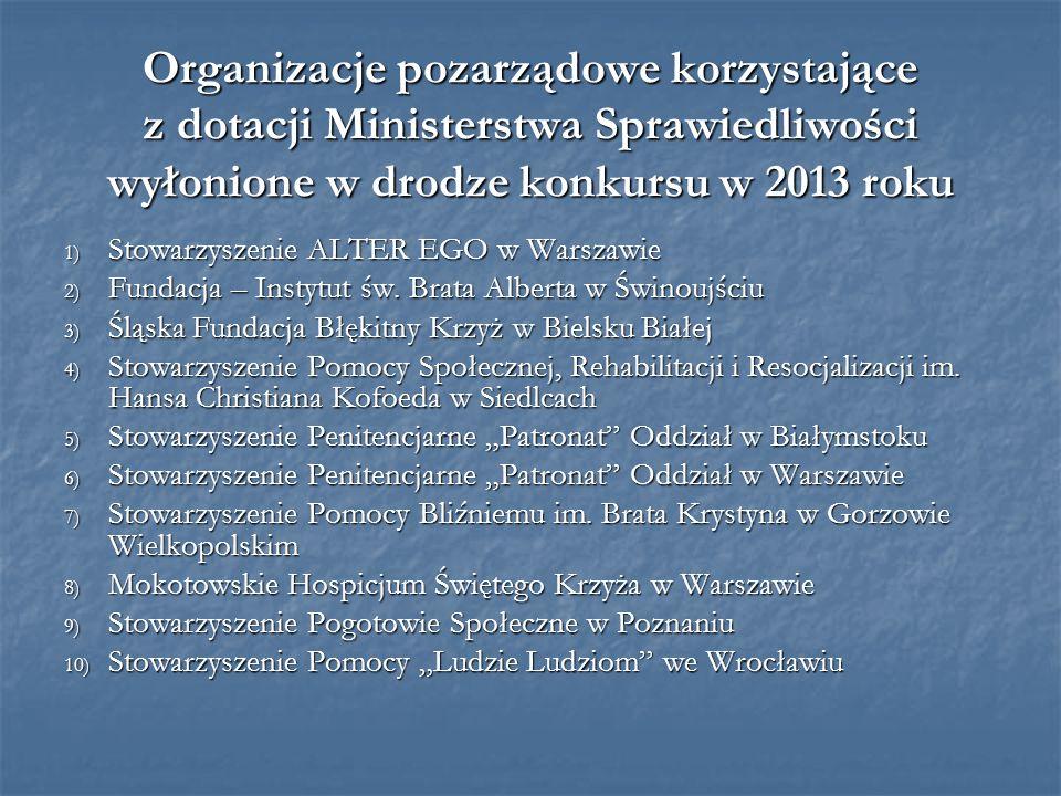 Organizacje pozarządowe korzystające z dotacji Ministerstwa Sprawiedliwości wyłonione w drodze konkursu w 2013 roku