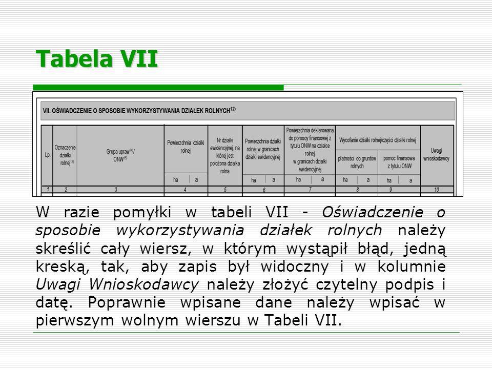 Tabela VII