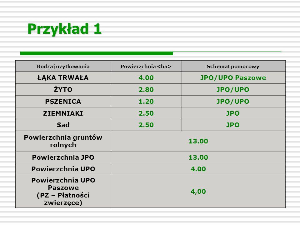 Przykład 1 ŁĄKA TRWAŁA 4.00 JPO/UPO Paszowe ŻYTO 2.80 JPO/UPO PSZENICA