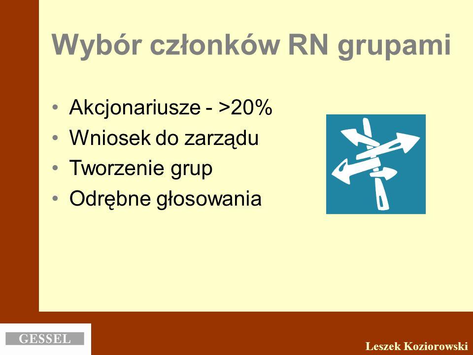 Wybór członków RN grupami