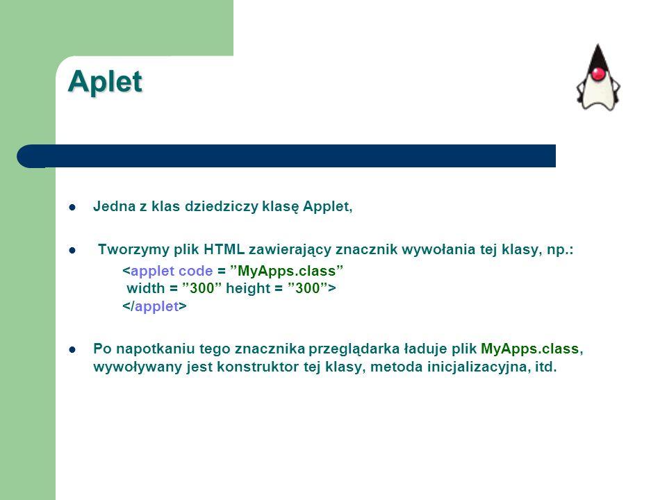 Aplet Jedna z klas dziedziczy klasę Applet,