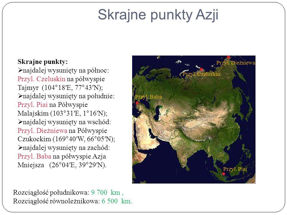 Skrajne punkty Azji Skrajne punkty: