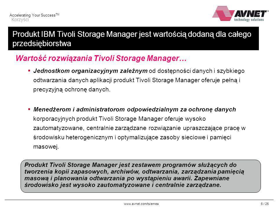 Wartość rozwiązania Tivoli Storage Manager…