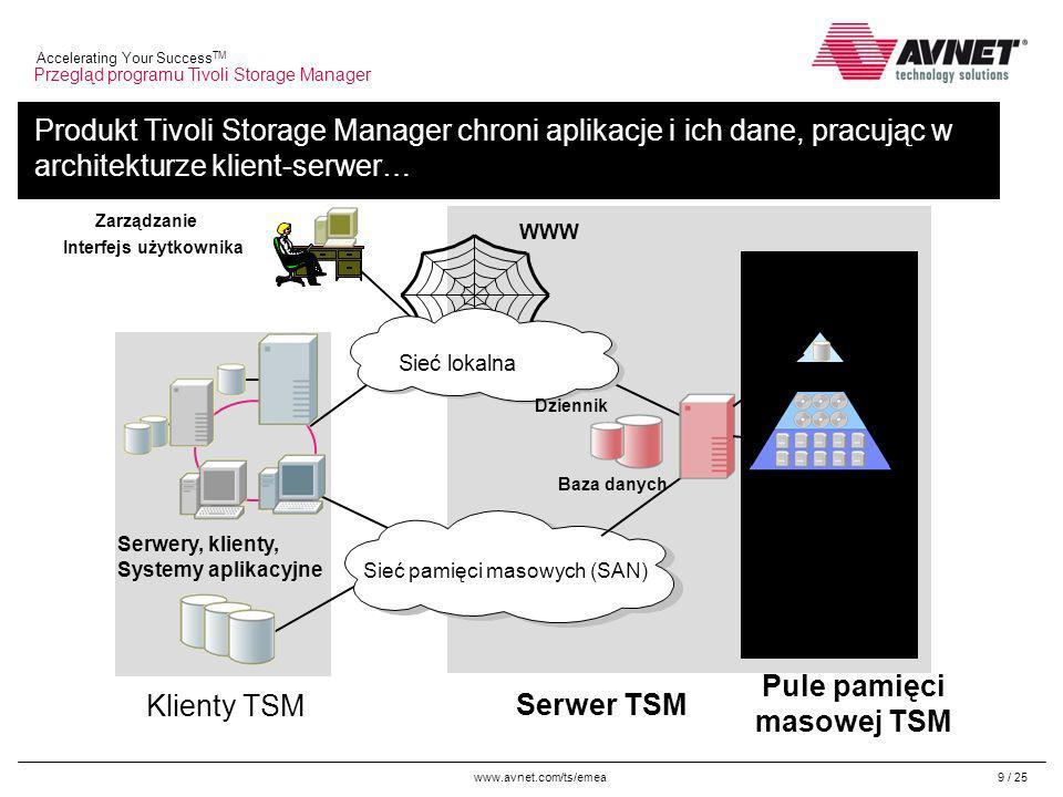 Pule pamięci masowej TSM
