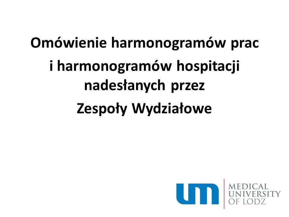 Omówienie harmonogramów prac i harmonogramów hospitacji nadesłanych przez Zespoły Wydziałowe