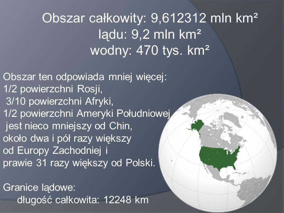 Obszar całkowity: 9,612312 mln km²