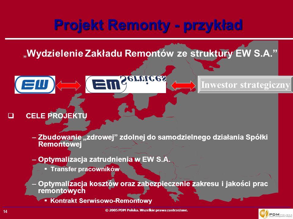 Projekt Remonty - przykład