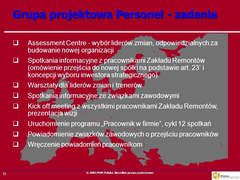 Grupa projektowa Personel - zadania