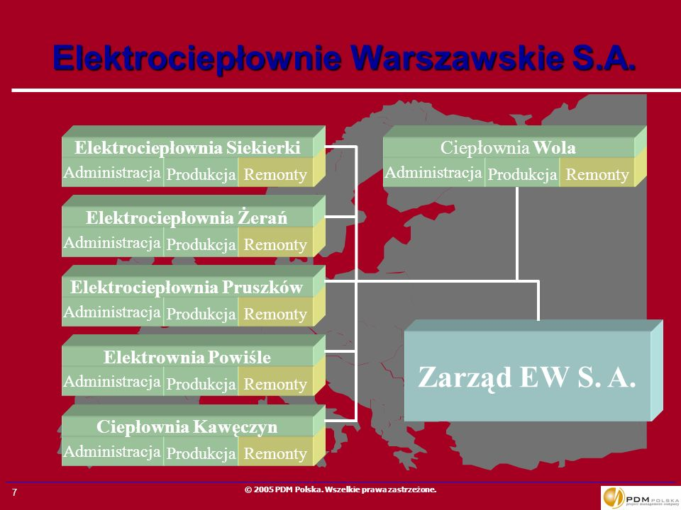 Elektrociepłownie Warszawskie S.A.