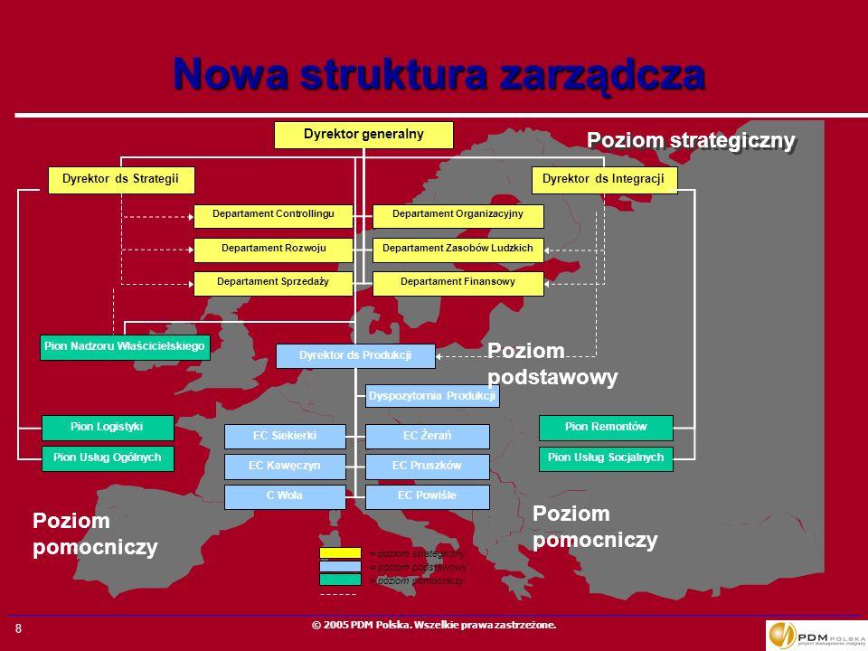 Nowa struktura zarządcza