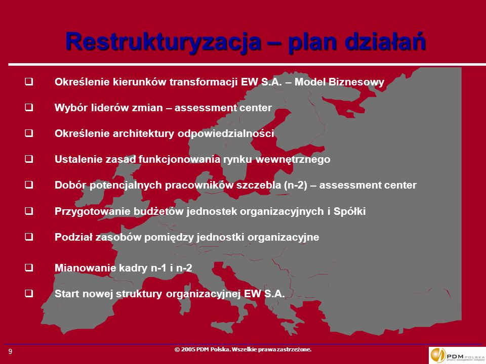 Restrukturyzacja – plan działań