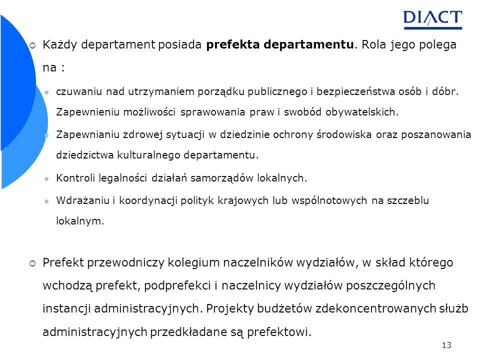 Każdy departament posiada prefekta departamentu. Rola jego polega na :