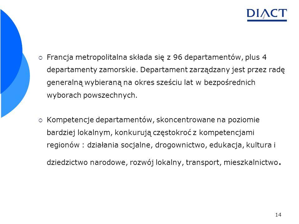 Francja metropolitalna składa się z 96 departamentów, plus 4 departamenty zamorskie. Departament zarządzany jest przez radę generalną wybieraną na okres sześciu lat w bezpośrednich wyborach powszechnych.