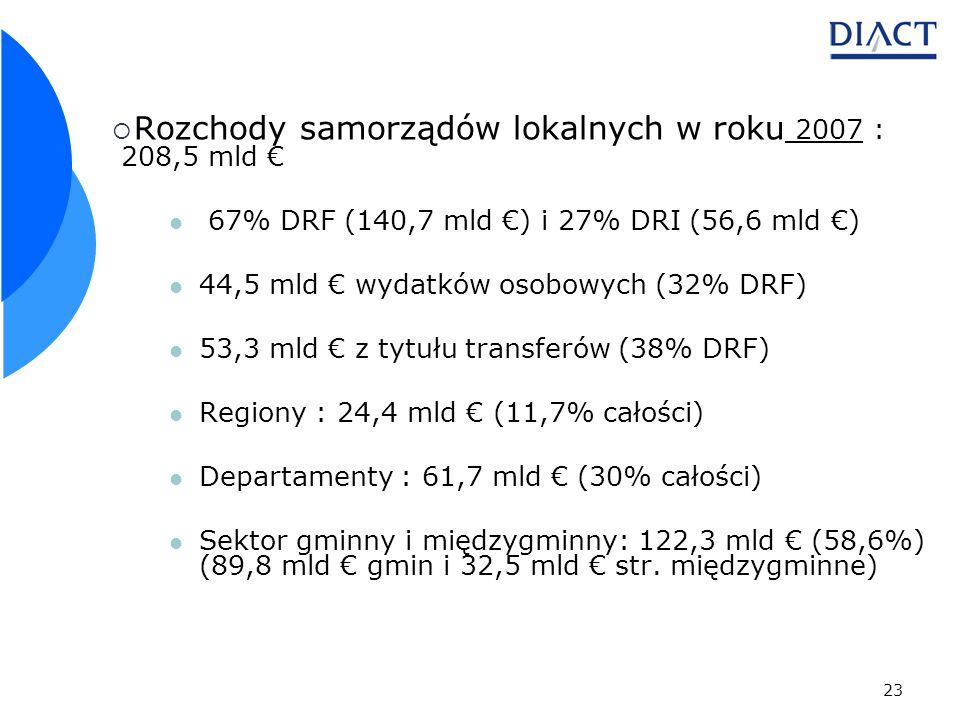 Rozchody samorządów lokalnych w roku 2007 : 208,5 mld €