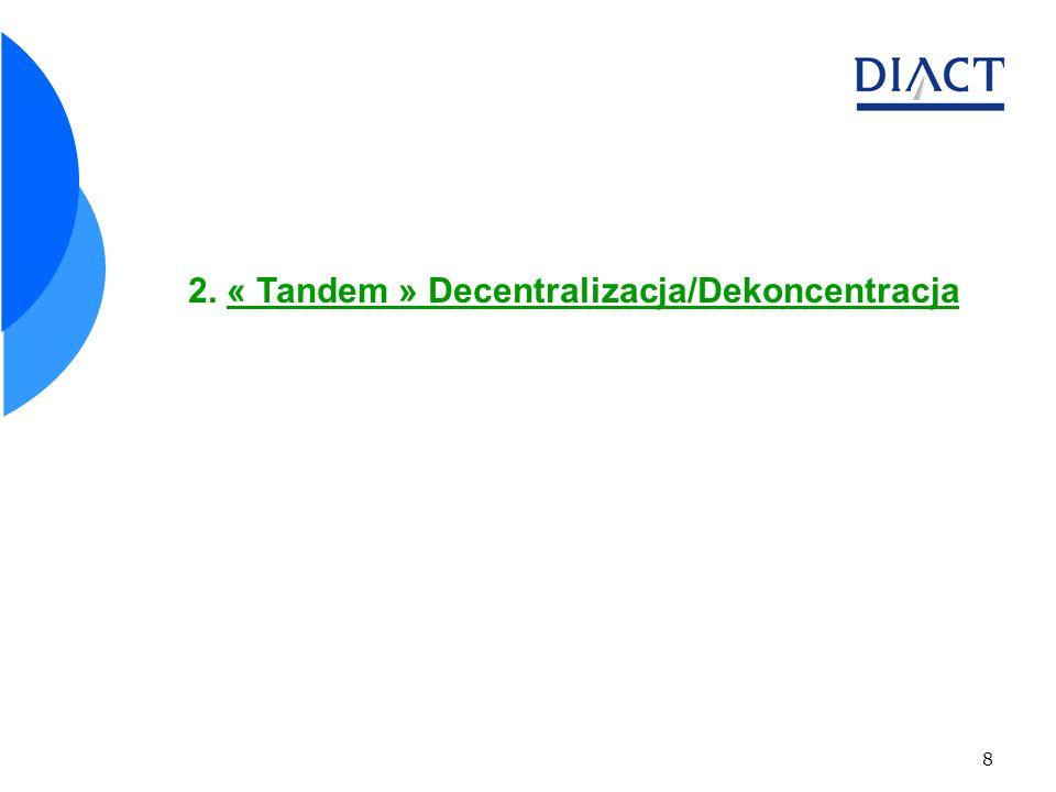 2. « Tandem » Decentralizacja/Dekoncentracja