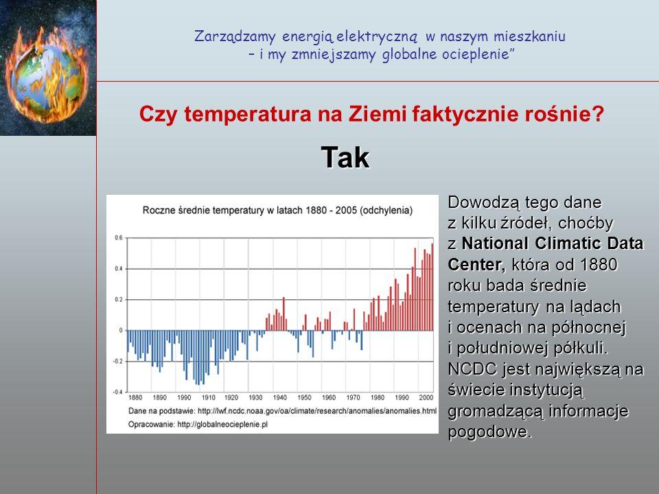 Tak Czy temperatura na Ziemi faktycznie rośnie