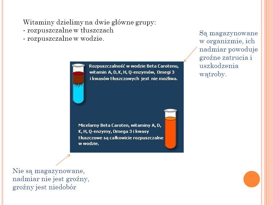 Witaminy dzielimy na dwie główne grupy: