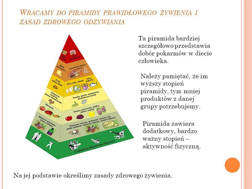 Wracamy do piramidy prawidłowego żywienia i zasad zdrowego odżywiania