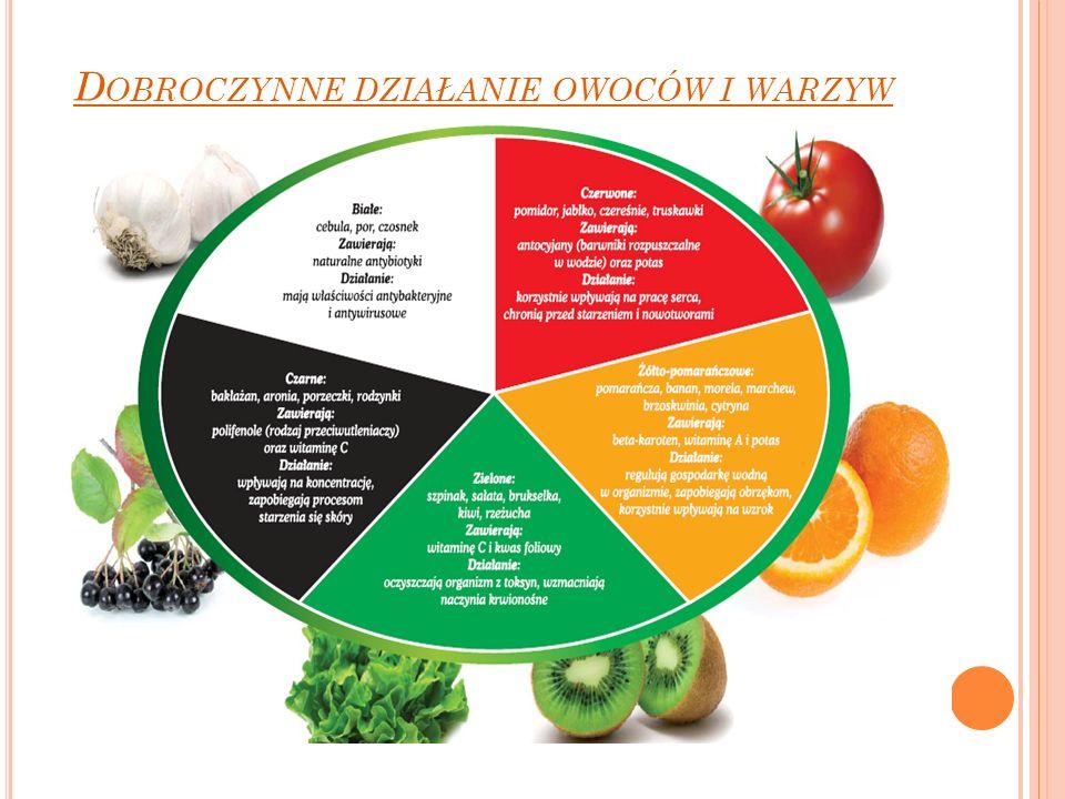 Dobroczynne działanie owoców i warzyw